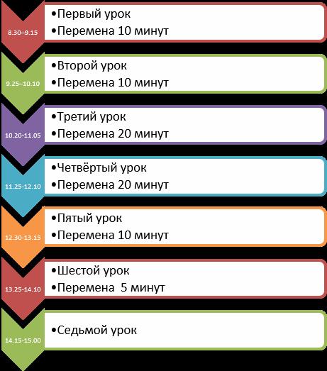 расп1