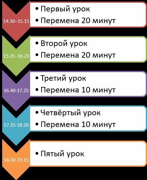 2смена